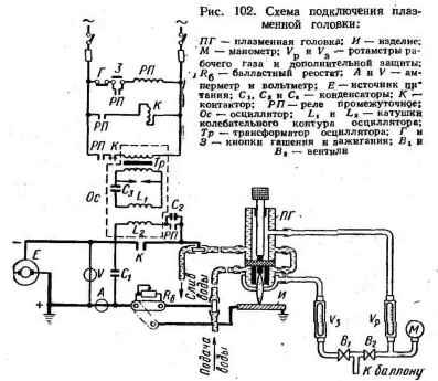 Схема подключения плазменной