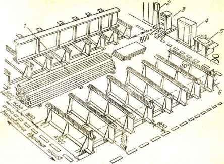 Схема рабочего места бригады